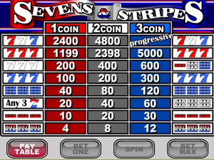 Sevens and Stripe Slots